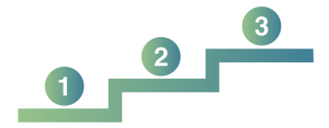 Incline graph with numbers 1, 2, 3 on each level